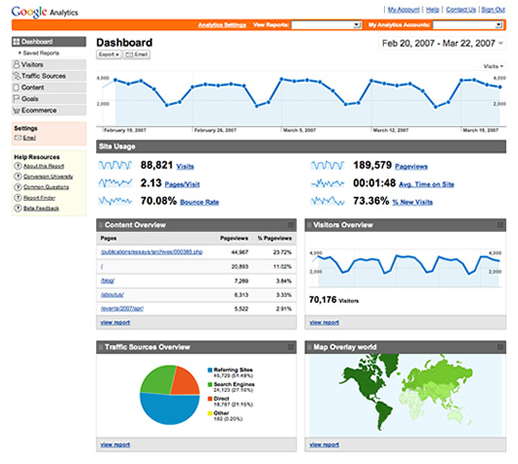 Google Analytics - Overview